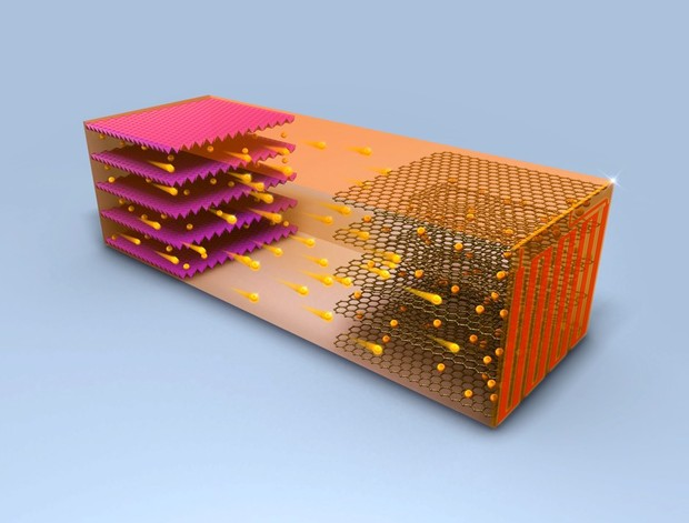Esta imagen muestra una batería de carga rápida inventada por Chao-Yang Wang Group © Chao-Yang Wang Group